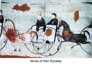 mural of han dynasty