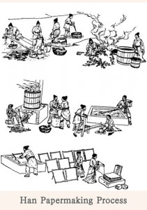 Han papermaking process